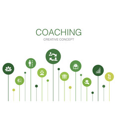 Coaching infographic 10 steps template support vector