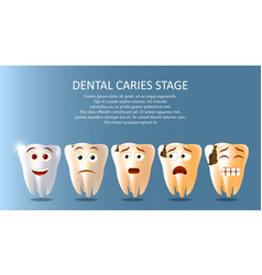 Dental caries stage poster banner template vector
