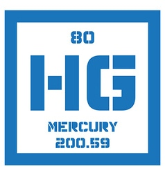 Mercury chemical element vector image