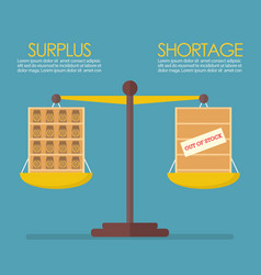 Surplus and shortage balance on the scale vector