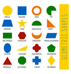 Educational geometric shapes set understanding of vector