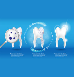 Oral care and dental health concept shiny clean vector