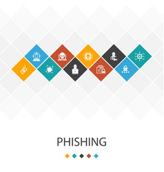 Phishing trendy ui template infographics concept vector