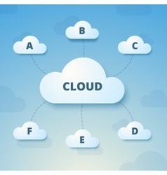 Cloud network concept vector