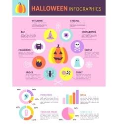 Trendy Halloween Infographics vector image