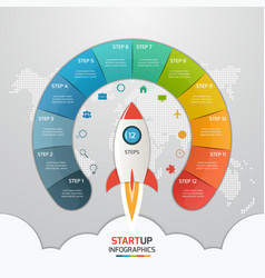12 steps startup circle infographic with rocket vector