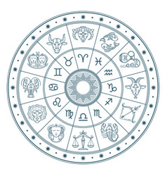 Astrology horoscope circle with zodiac signs vector