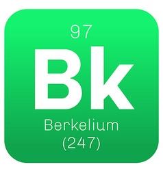 Berkelium chemical element vector
