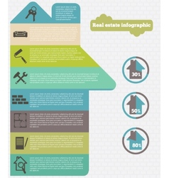Real estate infographic set vector image
