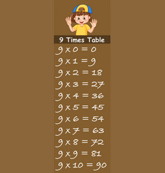 Number nine times table vector