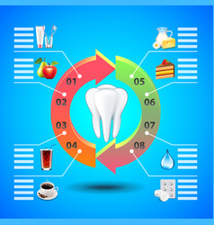 Stomatology infographics on blue background vector