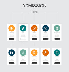 Admission infographic 10 steps ui designticket vector