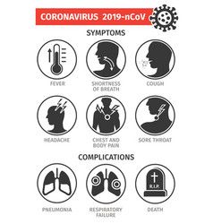 symptoms and complications coronavirus vector image