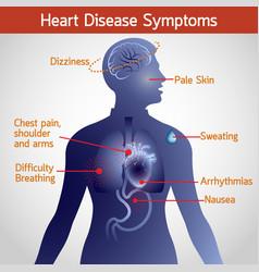heart disease symptoms logo icon vector image vector image