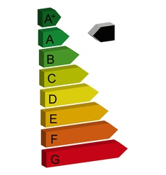 Energy label vector