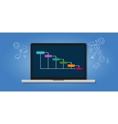 water fall SDLC system development life cycle vector image