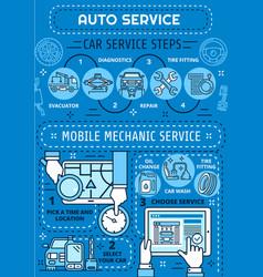Car mechanic diagnostic automobile repair service vector