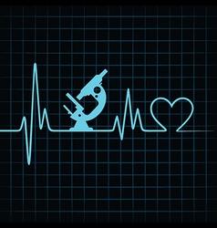 Heartbeat make a microscope and heart symbol vector