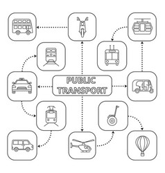 public transport mind map with linear icons vector image