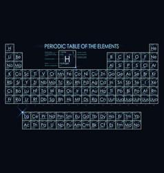 Neon periodic table elements vector