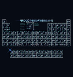 Neon periodic table of the elements vector