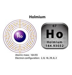 Symbol and electron diagram for Holmium vector image