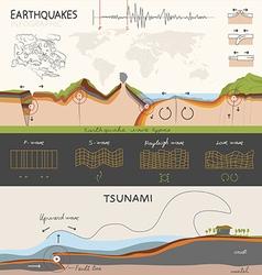 Infographics about earthquake and tsunami vector