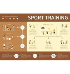 Sport Training infographic flat vector