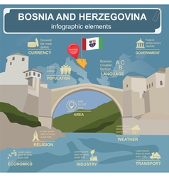 Bosnia and Herzegovina infographics statistical vector image