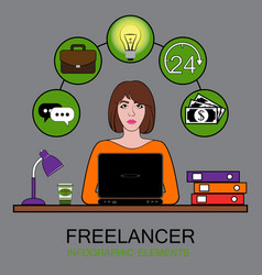 woman freelancer at work of set vector image