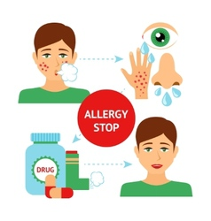 Allergy Prevention Concept vector image