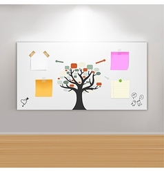 Paintings Frame On Wall With Reminders vector image vector image