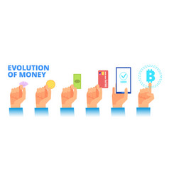 money evolution from cow barter to cryptocurrency vector image