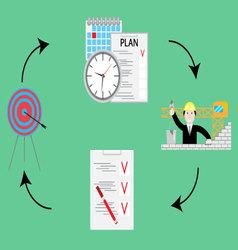 Plan and do check act PDCA cycle concept vector