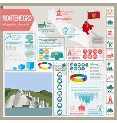 Montenegro infographics statistical data sights vector image