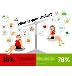 Weight loss woman scales infographics vector image vector image