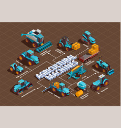 agricultural machines isometric flowchart vector image