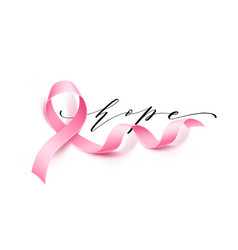 breast cancer awareness poster pink ribbon vector image