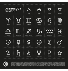 Astrology Signs of the zodiac vector image