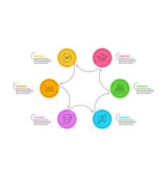 360 degree survey checklist and correct answer vector