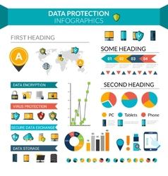 Data Protection Infographics vector