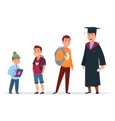 Different ages of student primary schoolboy vector