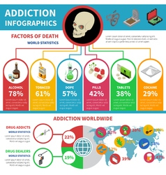 Drug addiction infographic set vector