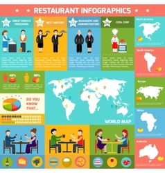 Restaurant infographic set vector image