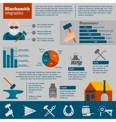 Blacksmith Infographics Set vector image