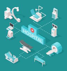 medical equipments 3d isometric vector image