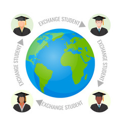 Exchange student program promo banner with earth vector