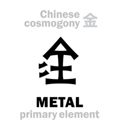 Alchymie metal chinese primary element vector