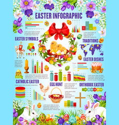 easter infographics of christian religion holiday vector image