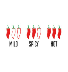 Spicy chili pepper level labels vector
